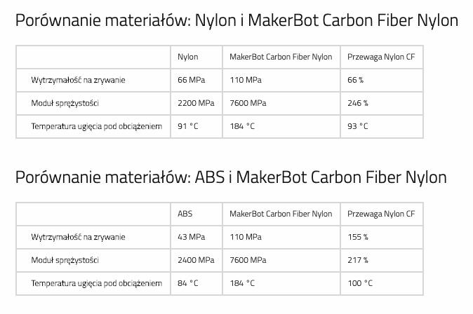 makerbot-fiber-nylon