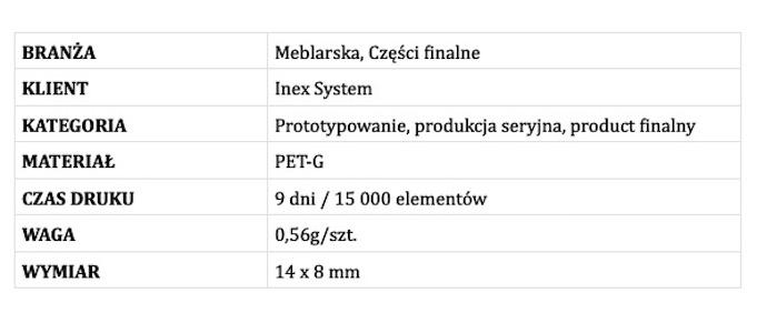 Omni3D specyfikacja wydruków dla firmy INEX System