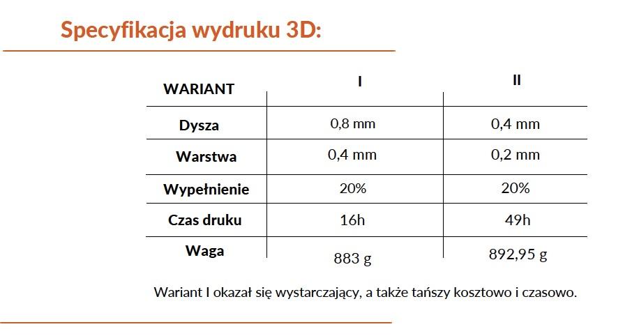 specyfikacja wydruku 3d Omni3D